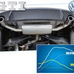 volks-gti-package